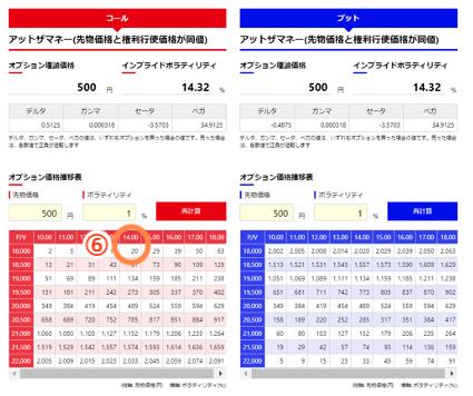 オプション価格計算ツール