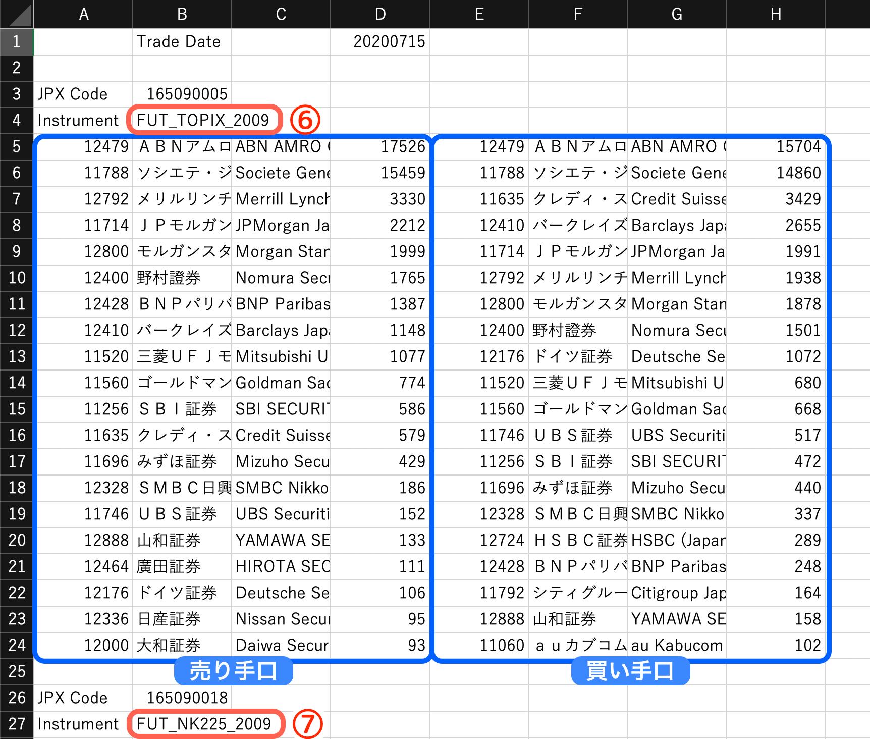 日中取引エクセルデータ