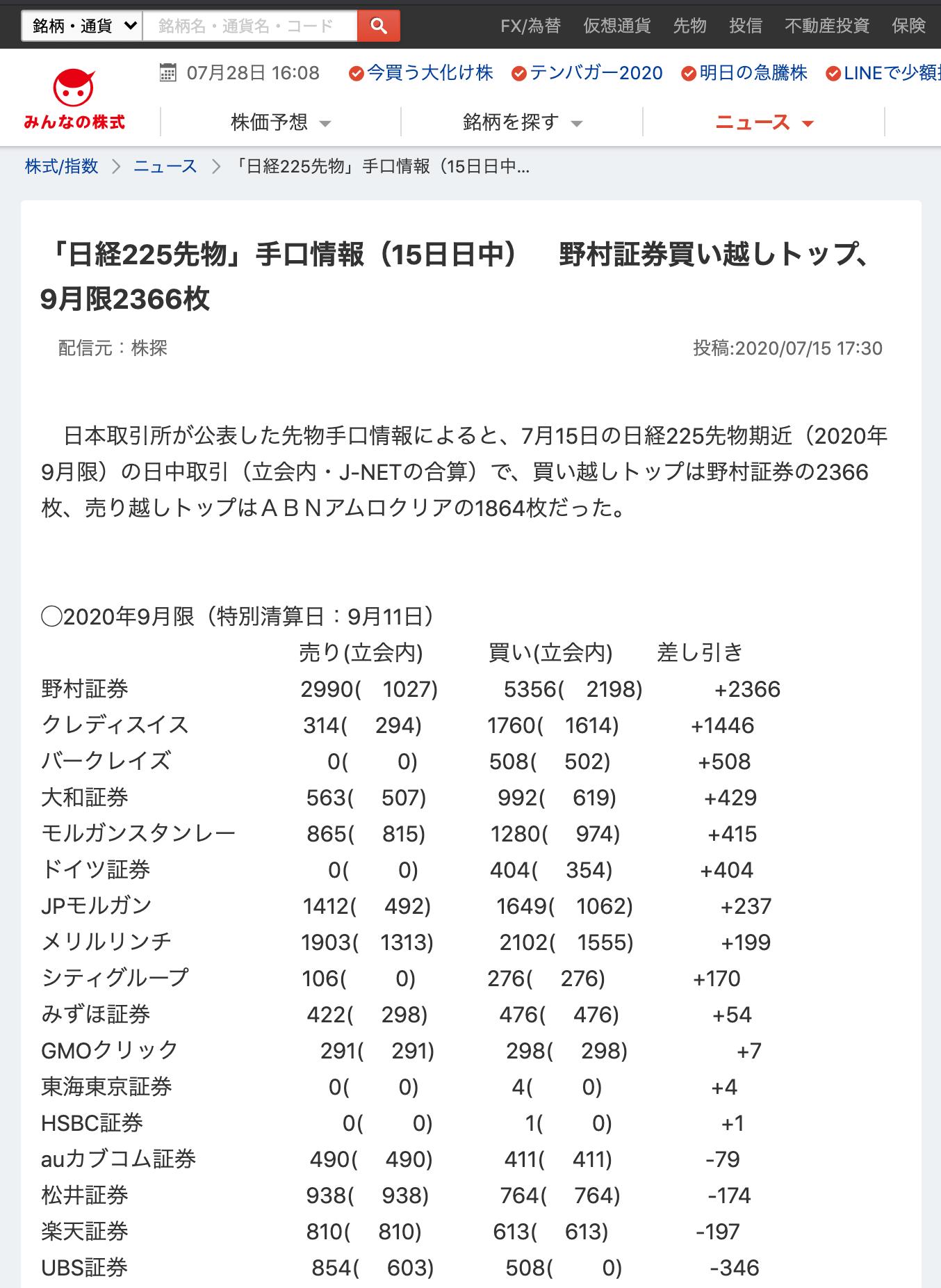 「日経225先物」手口情報(15日日中)