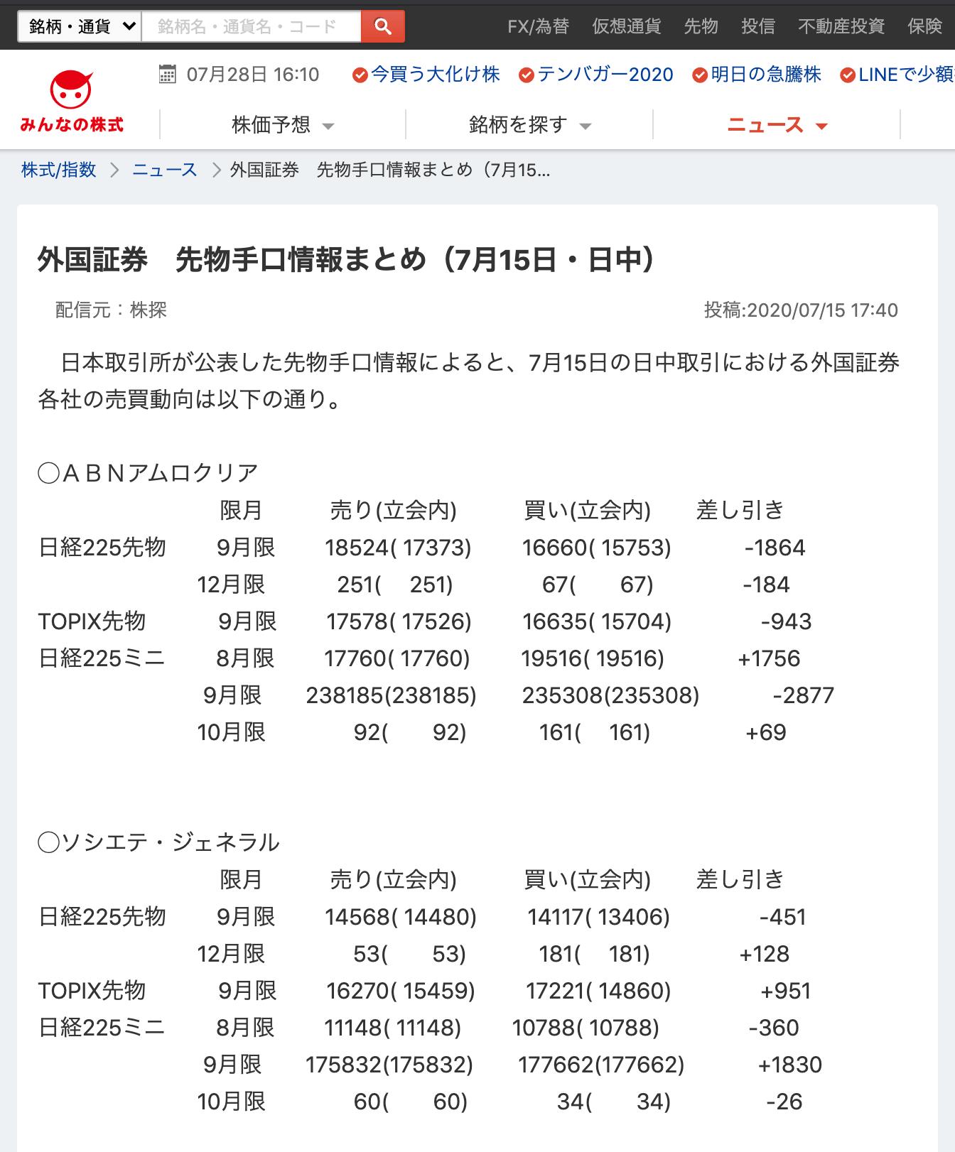 外国証券 先物手口情報まとめ(7月10日・日中)